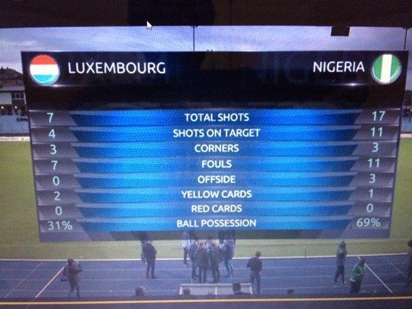 lux-v-nigeria